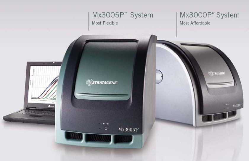 Available Real Time Rt Pcr Cycler And Kinetic Pcr Machines
