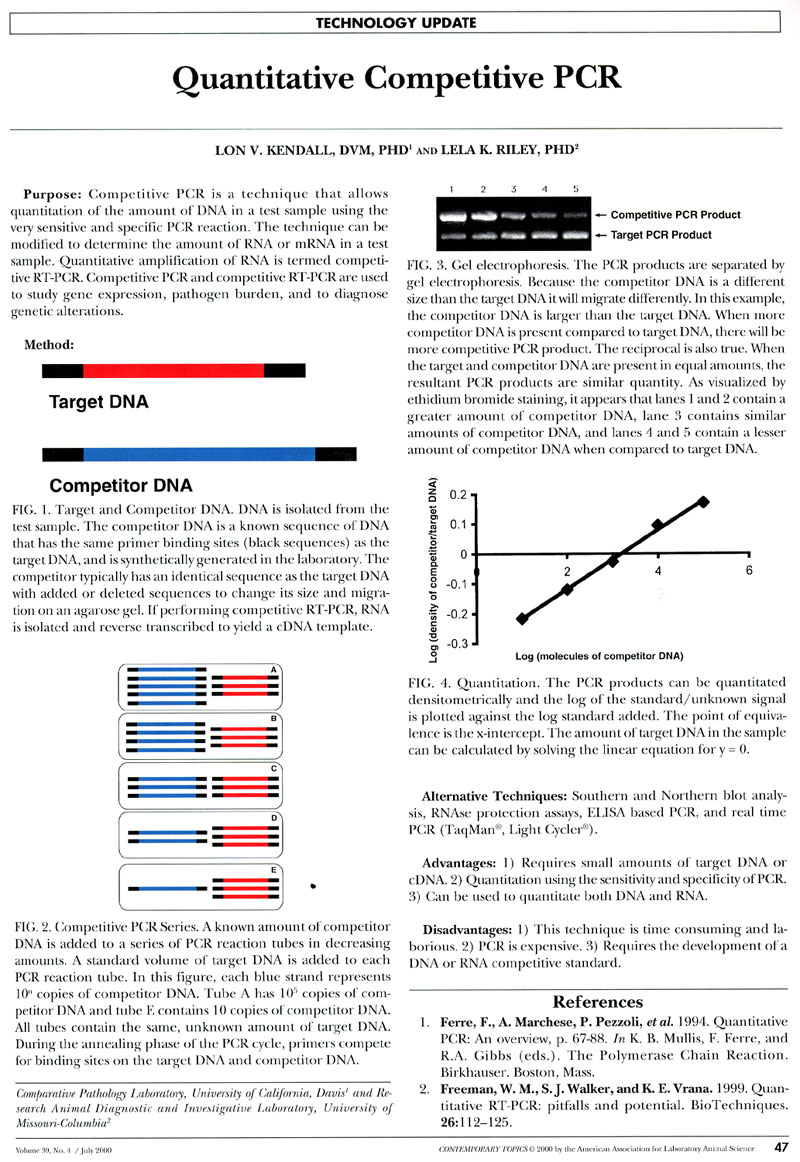 poster competitive rt pcr
